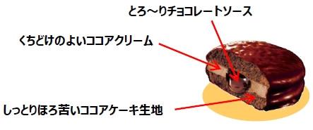 <とろ~りフォンダンショコラ>構造