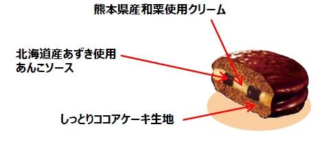 <和栗あずき>構造