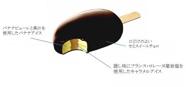 森永乳業 PARM キャラメル・バナーヌショコラ