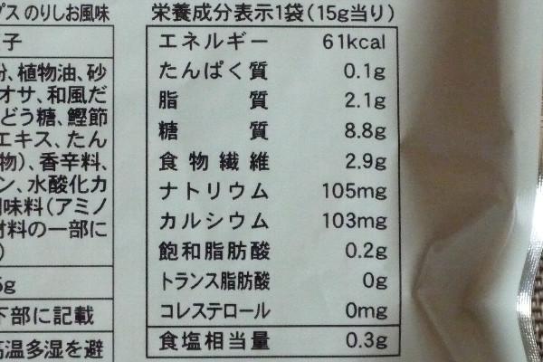 食物繊維とカルシウムに注目