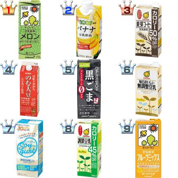 豆乳おすすめランキング!クチコミ人気BEST20を発表!