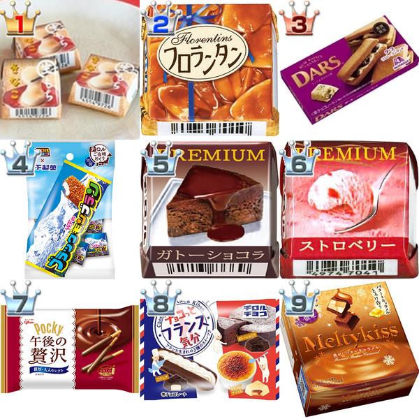チョコレートおすすめランキングBEST20!