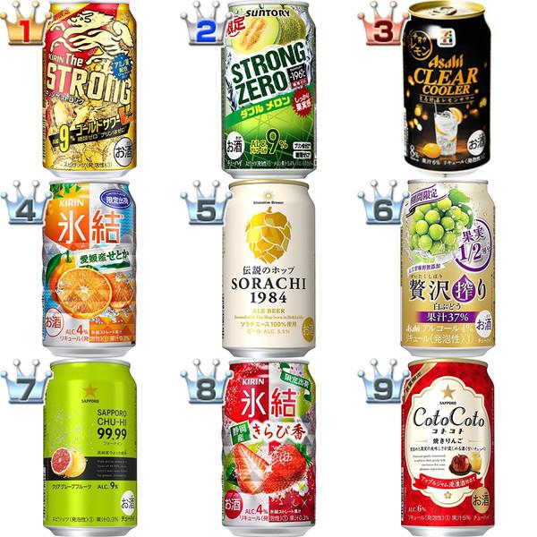 お酒おすすめランキングBEST20!ビール&チューハイの人気1位はどれ?